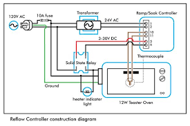 tag electric oven wiring diagram wirdig electric oven wiring diagram image wiring diagram amp engine