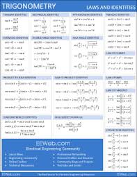 Basic Electronic Formulas Chart Student Download Center Education Center Electronic Products