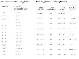 round table sizes size for 8 standard dining info runner wedding round table sizes