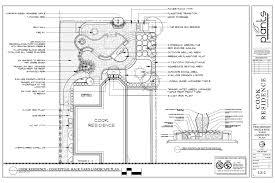 Small Picture Garden Design Vignettes Pdf idolza