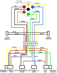 2007 dodge 3500 trailer wiring wiring diagram operations dodge truck trailer wiring wiring diagrams bib 2004 dodge ram trailer wiring wiring diagram datasource 2007