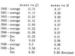 Stock Chart Patterns App Money Conversion Chart Pounds To