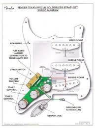 fender custom shop texas special strat pickups wiring diagram fender texas special pickups wiring diagram fender custom shop texas special pickup wiring diagram wiring rh nuvofinancereview co 400