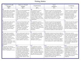 writing rubric bp pot com sctoxqxeu teunrgeegni rubrics