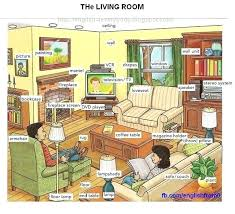 house parts name parts of living room house club house parts inc whitehall street southwest atlanta house parts name