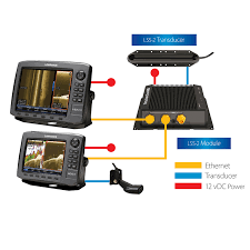 structurescan hd lowrance marine electronics structurescan® hd