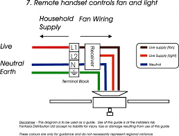inspirational wiring diagram ceiling fan 3 wire library standard inspirational wiring diagram ceiling fan 3 wire library standard electric new motor schematic beautiful of
