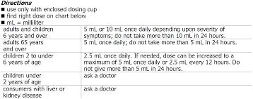 Cetirizine Dog Dosage Chart Cvs Health Children Cetirizine Hydrochloride Oral Solution
