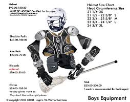 Lax Gloves Size Chart Required Equipment Glen Rock Lacrosse Association