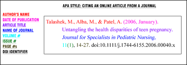 online format apa style understanding doi identifiers to cite online sources