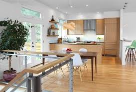 Small Picture Modern Home Design Ideas Photos Remodels Zillow Digs Zillow