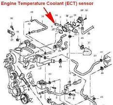 solved locate engine temperature coolant sensor on jetta fixya tdisline 388 jpg