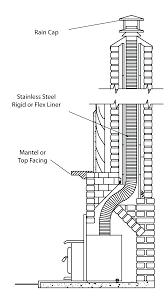 installing a gas fireplace insert existg diy install gas fireplace insert