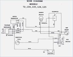 international cub cadet wiring diagram wiring diagram features international cub cadet 107 wiring diagram wiring diagram host international cub cadet wiring diagram cub cadet