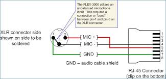 female xlr wiring diagram wiring diagram \u2022 xlr wiring diagram pdf xlr male to female wiring diagram kanvamath org rh kanvamath org male and female xlr pinout