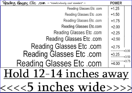Reading Glasses Strength How To Determine Your Reading Power