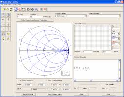Smith Chart Simulation Software Introducing The Smith Chart Utility