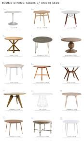 emily henderson dining tables dining room round dining tables under 500 11