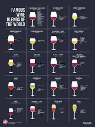 Wine Guide Chart Red Wine Varietals Chart Www Bedowntowndaytona Com