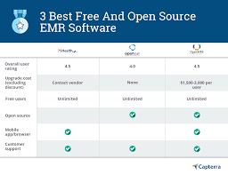 Touch Chart Emr 3 Best Free And Open Source Emr Software