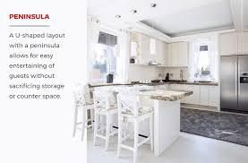 u shaped kitchen layout with peninsula