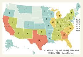 12 Year Us Dog Bite Fatality Chart Dogsbite Org Releases 8 Year U S Dog Bite Fatality State