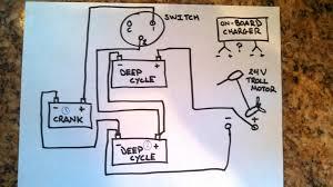24 volt battery wiring diagram wiring diagram schematics 3 battery boat wiring schematic nilza net