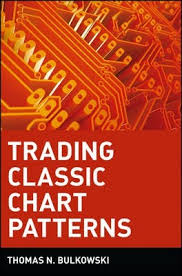 Encyclopedia Of Chart Patterns Wiley Trading Trading Classic Chart Patterns Thomas N Bulkowski