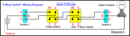 basic electricity tutorial switches of the first switch to the w2 and x2 terminals of the second switch you could have the same light switched from a 4th location see diagram 6