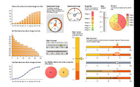 How To Create A Meter Dashboard Meter Dashboard Design