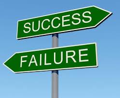 Success Preparation Hard Work Patience Perseverance Sassy