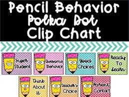 Pencil Polka Dot Behavior Clip Chart