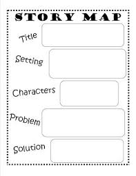 Story Map Template Free Story Map Printable Writing Story