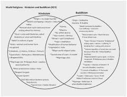 Christianity And Islam Venn Diagram Judaism And Christianity Venn Diagram Elegant Hinduism And Buddhism