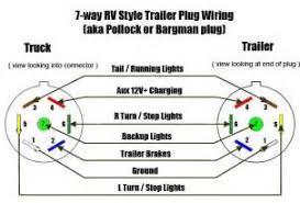 rv way plug wiring diagram images way flat pin trailer plug rv 7 way plug wiring diagram rv circuit wiring diagram