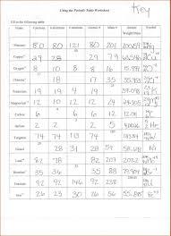 Atomic Structure Worksheet Basic Atomic Structure Worksheet Answers Worksheets For All 1