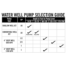 3 wire well pump wiring diagram with green road farm submersible 4 Wire Well Pump Wiring Diagram 3 wire well pump wiring diagram for 6674e044 e388 478f a0da 6c41e7c5f000 1000 jpg wiring diagram for a 4 wire deep well pump