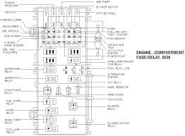 03 ford explorer fuse diagram luxury ford windstar 2003 fuse box 2003 ford windstar sport fuse box diagram at Ford Windstar 2003 Fuse Box Diagram