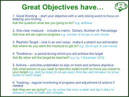 great objectives questions to get objectives right view larger image