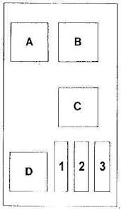 fuse box location 1999 alfa romeo auto electrical wiring diagram related fuse box location 1999 alfa romeo