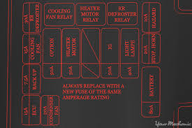 how to replace a cooling fan relay on most vehicles yourmechanic fuse relay box location diagram