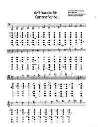 Bassoon Trill Chart 42 Symbolic Contrabassoon Finger Chart