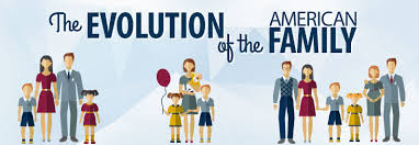 the evolution of american family structure the evolution of the american family header