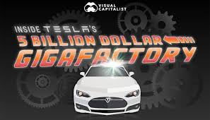 Image result for cobalt electric cars