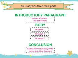 Parts Of A Essay 4 Parts Of A Essay Components Of A Good Essay Intro