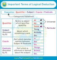 9 Best Deductive Reasoning Syllogism Logic Images