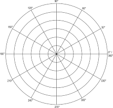 Polar Grid In Degrees With Radius 6 Clipart Etc