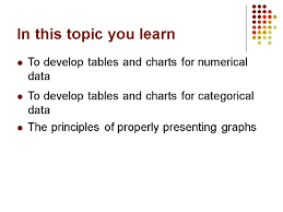 Tables And Charts For Categorical Data Introduction To Business Management Statistics Class 2 Topic