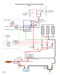 4b665a00ab5026804dc20c86a750f2de survival fishing camping survival 130 best alternative energy images on pinterest alternative on 4 cols wind generator wiring diagram