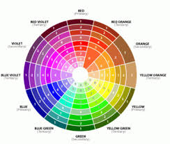 Styling Guide The Color Wheel And Color Theory Styling